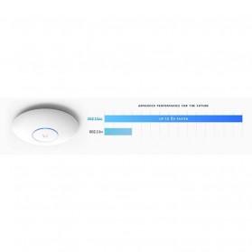 Ubiquiti UniFi AP AC Pro Access Point 802.11ac - UAP-AC-PRO - White - 6