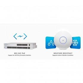 Ubiquiti UniFi AP AC Pro Access Point 802.11ac - UAP-AC-PRO - White - 8