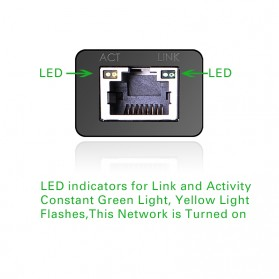 UGreen USB Type C to RJ45 Ethernet LAN Adapter - 30287 - Black - 3