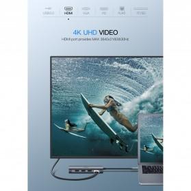 UGREEN USB Type C LAN Adapter + HDMI + Card Reader + USB Hub 3 Port - CM121 - Gray - 4