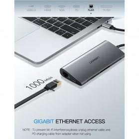 UGREEN USB Type C LAN Adapter + HDMI + Card Reader + USB Hub 3 Port - CM121 - Gray - 5