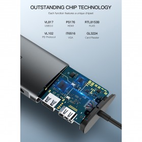 UGREEN USB Type C LAN Adapter + HDMI + Card Reader + USB Hub 3 Port - CM121 - Gray - 7