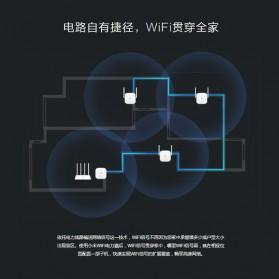 Xiaomi Home Plug Wifi Router - White - 2