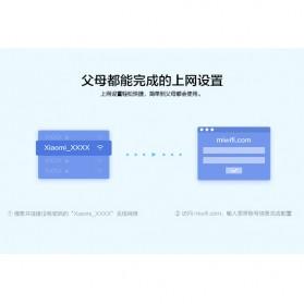 Xiaomi Mi Router R3Gv2 Dual Band Wireless Gigabit IEEE 802.11AC 4 Antena - White - 8