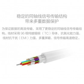 Xiaomi USB Type C to VGA Gigabit Ethernet 4k USB 3.0 Multifunction Adapter - ZJQ04TM - White - 4
