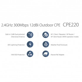 TP-LINK Wireless Outdoor WiFi CPE 2.4Ghz 300Mbps 12dBi - CPE220 - White - 7