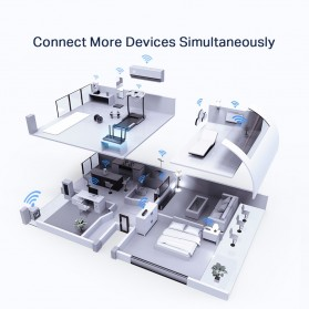 TP-LINK AX3000 Dual Band Gigabit Wi-Fi 6 Router - Archer AX50 - Black - 5