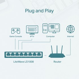 TP-LINK AC1200 Wireless MU-MIMO Gigabit Router - Archer A6 - Black - 4