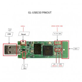 GL.iNet Microuter OpenWRT Mini Smart Router DDRII 64MB - GL-USB150 - Black - 7