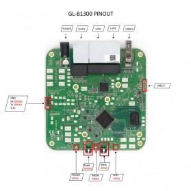 GL.iNet Convexa-B OpenWRT Mini Smart Router DDRIII 256MB - GL-B1300 - White - 8