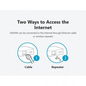 GL.iNet Vixmini Wireless Router DDRII 64MB - GL-MT300N-V3 - White - 4