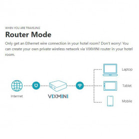 GL.iNet Vixmini Wireless Router DDRII 64MB - GL-MT300N-V3 - White - 5