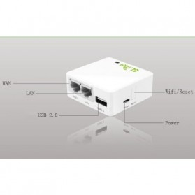 GL.iNet OpenWRT Mini Smart Router 16MB ROM - 6416A - White - 5
