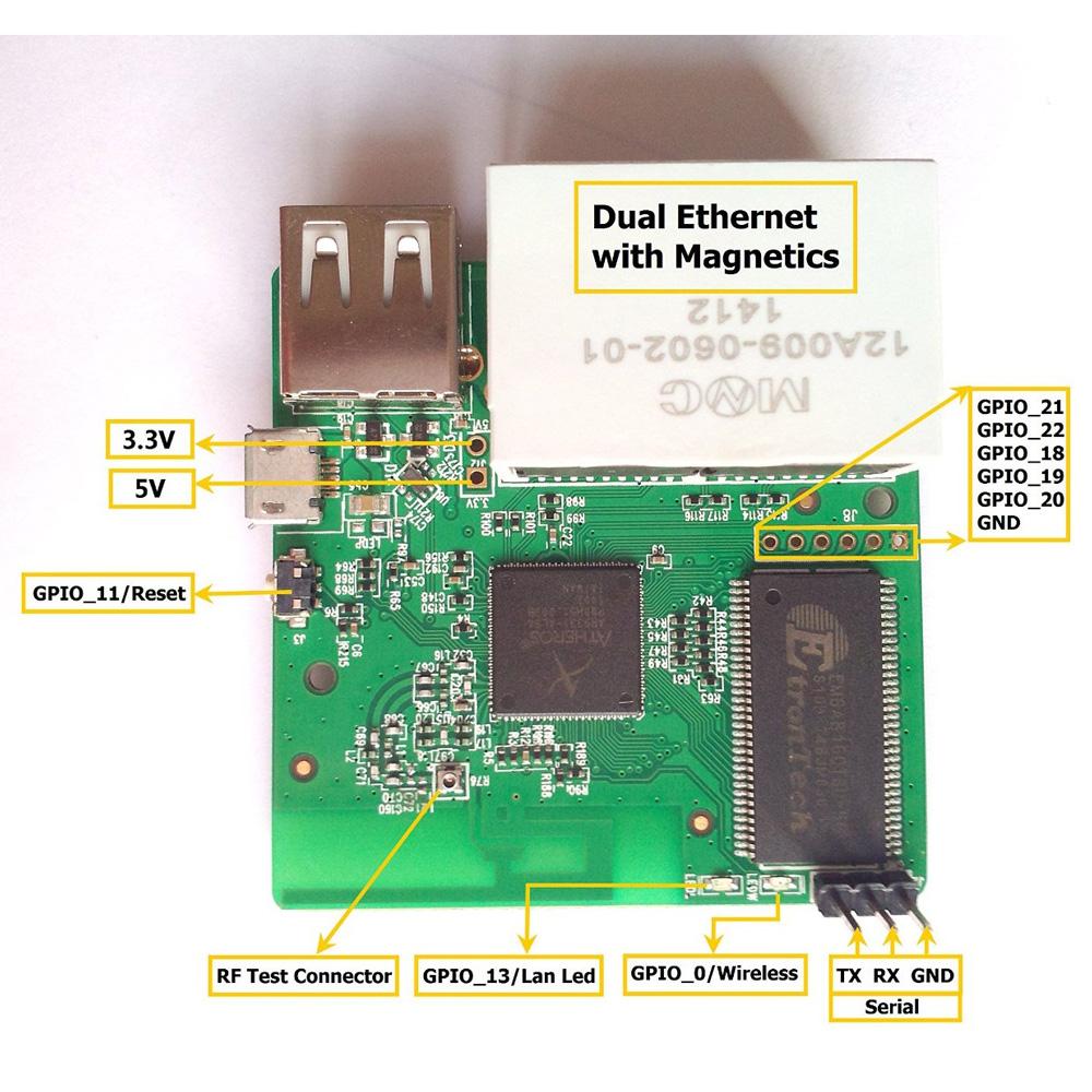 GL iNet OpenWRT Mini Smart Router 16MB ROM - 6416A - White