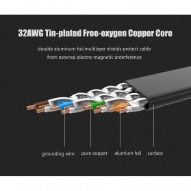 Vention Kabel Ethernet LAN Network RJ45 Cat7 2M - ICAB - Black - 8