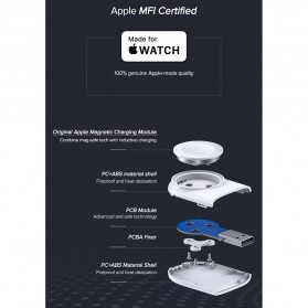 UGREEN USB Apple Watch Magnetic Charging Dock MFi - CD144 - White - 4