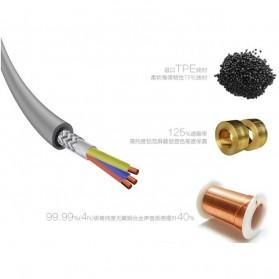Remax AUX Cable 3.5mm 2 Meter for Headphone Speaker Smartphone RL-L200 - Black - 7