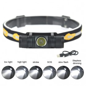 BORUIT Senter Kepala Headlamp Flashlight Headlight LED XML L2 - EHL0628 - Black