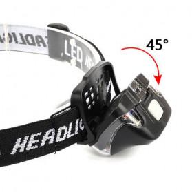 Albinaly Senter Kepala Headlamp COB LED - TG-005 - Black - 2