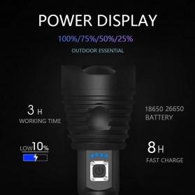 XLAMP Senter LED Flashlight USB Rechargeable XHP90.2 with 2x18650 + EU Adaptor - JHS522X - Black - 9
