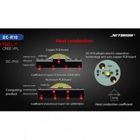 JETBeam DC-R10 Senter LED Cree XP-L 750 Lumens - Black - 7