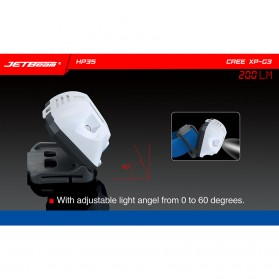 Niteye HP35 LED Headlamp Senter Cree XP-G3 200 Lumens - White - 4