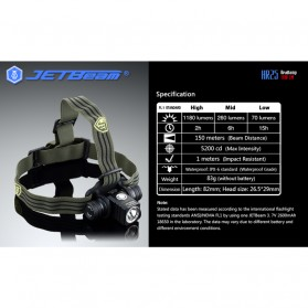 JETBeam HR25 Headlamp Senter LED SST40 N4 BC 1180 Lumens - Black - 6