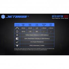 JETBeam RRT01 Raptor Senter LED Nichia 219C 950 Lumens with Extension Tube - Black - 11