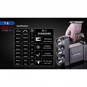 JETBeam T8 Senter LED Flashlight Tactical CREE XP-L 3500 Lumens - Black - 8