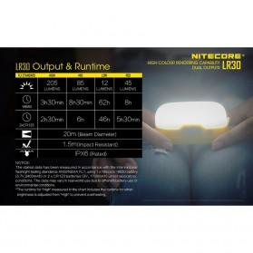 NITECORE Lampu Gantung LED LR30 205 Lumens - Yellow - 6