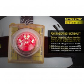 NITECORE EH1 Headlamp Senter LED CREE XP-G2 S3 260 Lumens - Yellow - 10