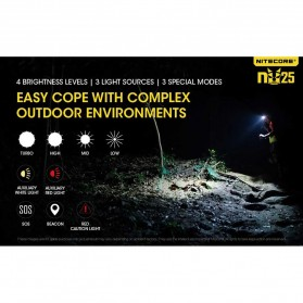 NITECORE NU25 Headlamp CREE XP-G2 S3 360 Lumens - White - 6