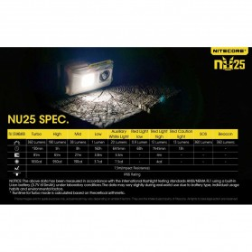 NITECORE NU25 Headlamp CREE XP-G2 S3 360 Lumens - White - 7