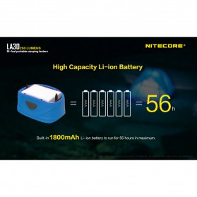 NITECORE Lampu Bi-fuel Pocket Camping Lantern - LA30 - Yellow - 5