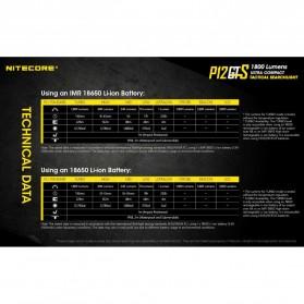 NITECORE P12GTS Senter LED CREE XHP35 HD 1800 LUMENS - Black - 9