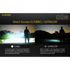 NITECORE TUP Senter LED Mini USB Rechargeable Cree XP-L HD V6 1000 Lumens - Gray - 8