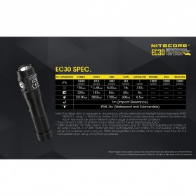 NITECORE EC30 Senter LED Cree XHP35 HD 1800 Lumens - Black - 10