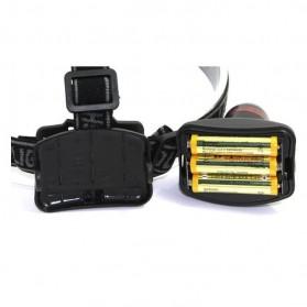 TRLIFE Lampu LED Zoom Headlamp Telescopic 3W - BL253 - Black - 4