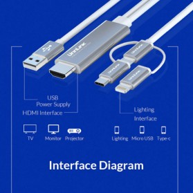 Unnlink Adapter 3 in 1 USB Type C + Micro USB + Lightning to HDMI Mirror Cast Cable MHL with Bluetooth Audio - UN30 - Black - 3