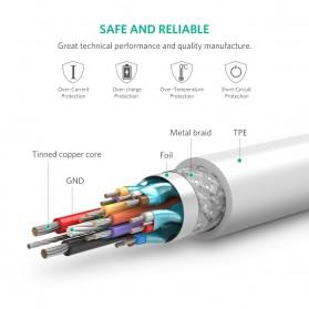 Ugreen Kabel Data USB Type C 3.1 Male to Male Multifungsi 1 Meter - White - 5