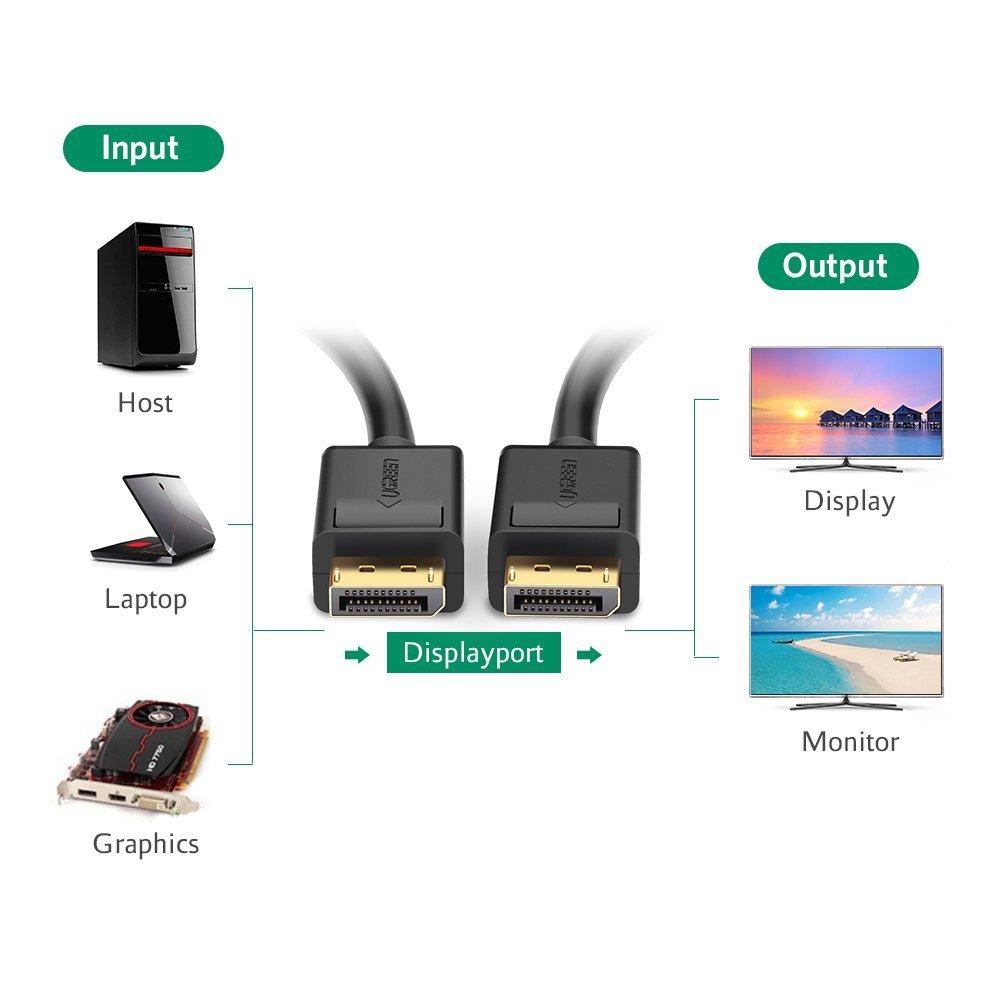 ugreen kabel display port male to display port male 2 meter black. Black Bedroom Furniture Sets. Home Design Ideas