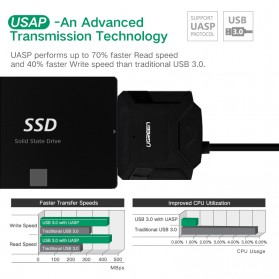 UGREEN Adapter USB 3.0 Hub to SATA for 3.5 / 2.5 Inch HDD SSD - 30918 - Black - 2