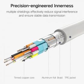 UGREEN Kabel USB Type C to Display Port 4K 1.5 Meter - MM139 - White - 9