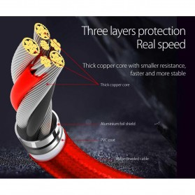 ORICO Kabel Charger USB Type C L Shape 1.2 Meter - HTC-12 - Black - 8