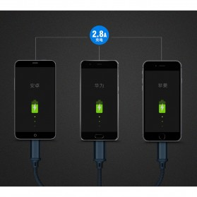 Remax Gition 3 in 1 Kabel Charger Lightning + Micro + USB Type C 2.8A 1 Meter - RC-131th - Black - 5