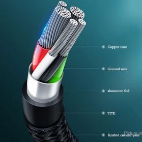 Remax Heymanba Kabel Charger USB Type C L Shape 3A 1 Meter - RC-097a - Black - 4
