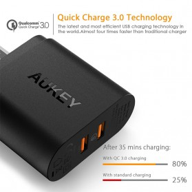 Aukey USB Wall Charger 2 Port EU Plug 36W with Qualcomm Quick Charge 3.0 - PA-T16 - Black - 6