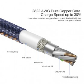 Bastec Kabel Charger USB Type C Leather 1.2 Meter - WYZ16 - Black - 6