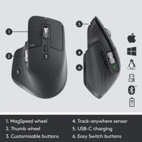 Logitech MX Master 3 Advance Wireless Mouse - Black - 2