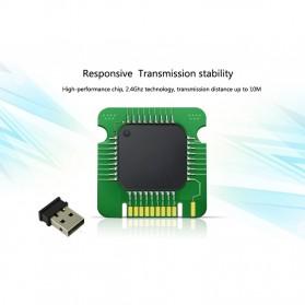Kimsnot Wireless Keyboard Mouse Combo 2.4G - JP106 - Black - 3